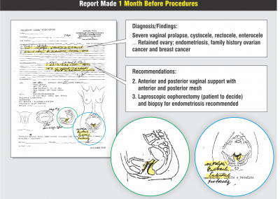 Medical Report with Portions Highlighted