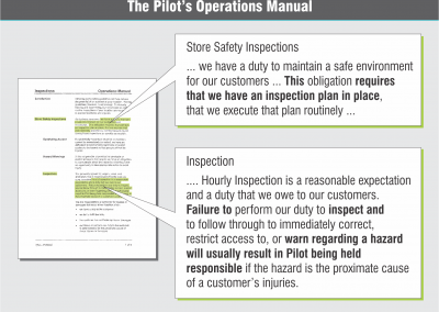 Excerpts from Operations Manuel