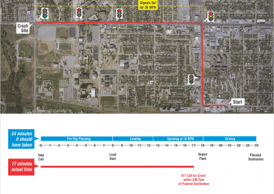 LegalGraphics.net - Timeline and Annotated Aerial